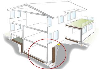 Kjellere og takterrasser: Full kontroll på varmetap med ISODREN - Bilde: Arkitekt tegning av bolig med rød ring rundt ilustrasjon