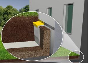 Slik bygges terrasser: Snittløsning for plendekke på takterrasse med ISODREN